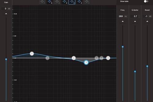 AUDAC Touch 2.4.3 functie update